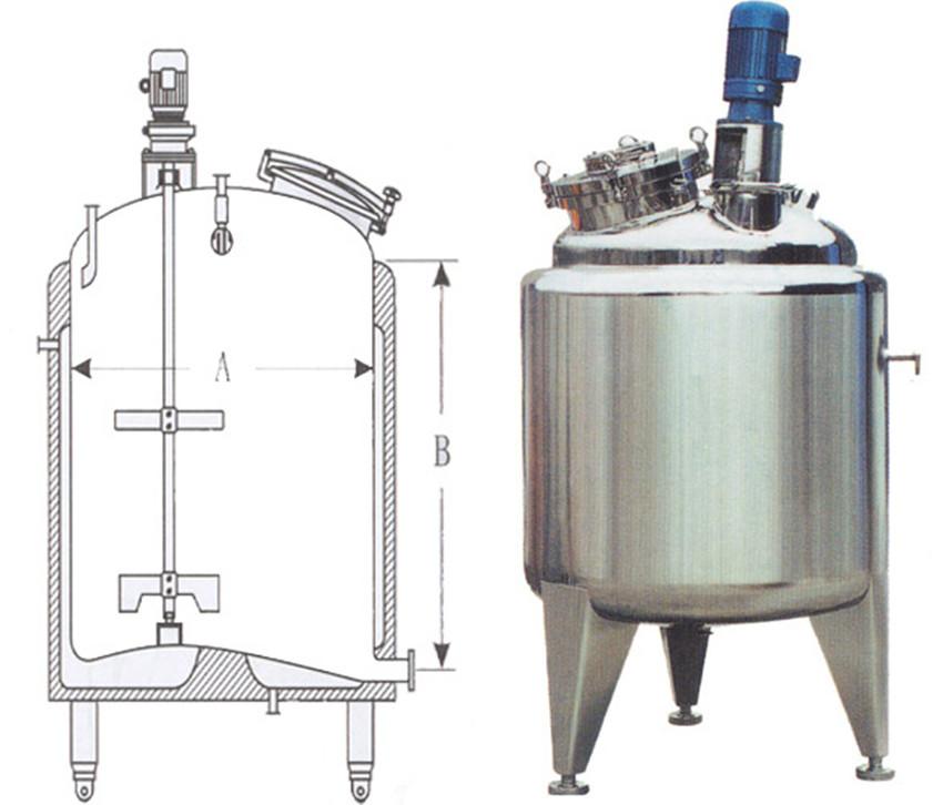 工业反应釜清洗设备,工业槽罐清洗喷头